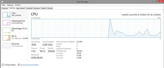 Laptop TaskManager