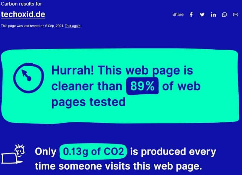 CO2 Messung von Webseiten